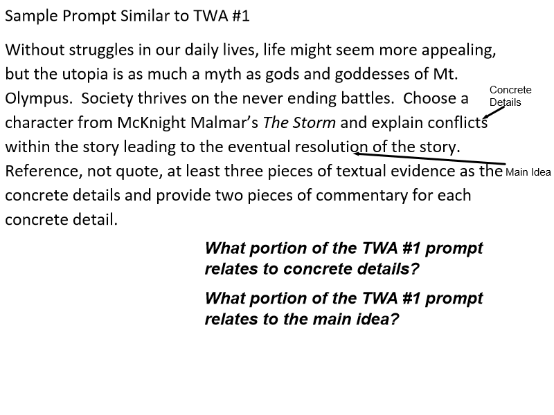 Mock Prompt to Help with TWA #1